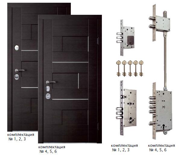Комплектации дверей серии Белорусский стандарт