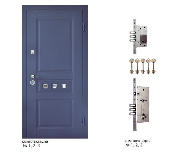 Комплектації дверей серії Сіті