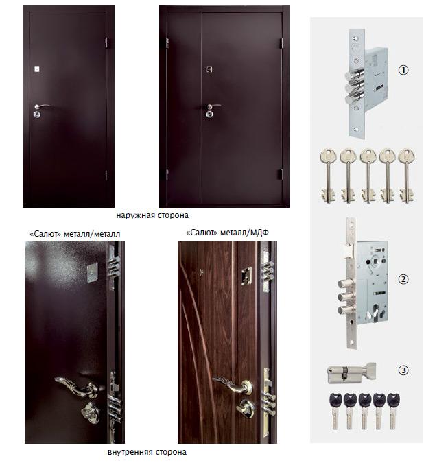 Комплектации дверей серии Салют