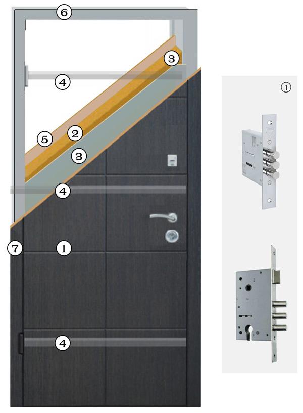 Комплектации дверей серии Щит Двери Украины